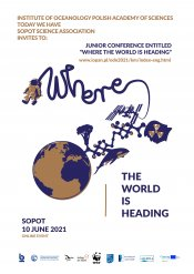 International Junior Conference entitled Where the World is Heading 2021